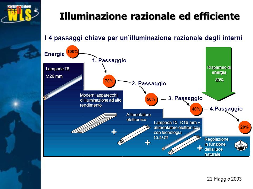 Illuminazione razionale ed efficiente