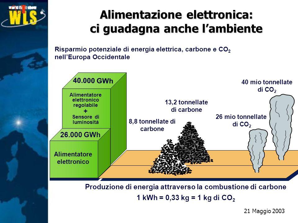 Alimentazione elettronica: ci guadagna anche l'ambiente