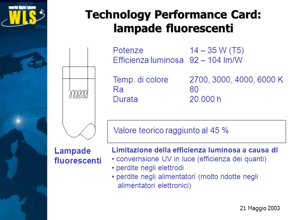 Technology Performance Card: lampade fluorescenti