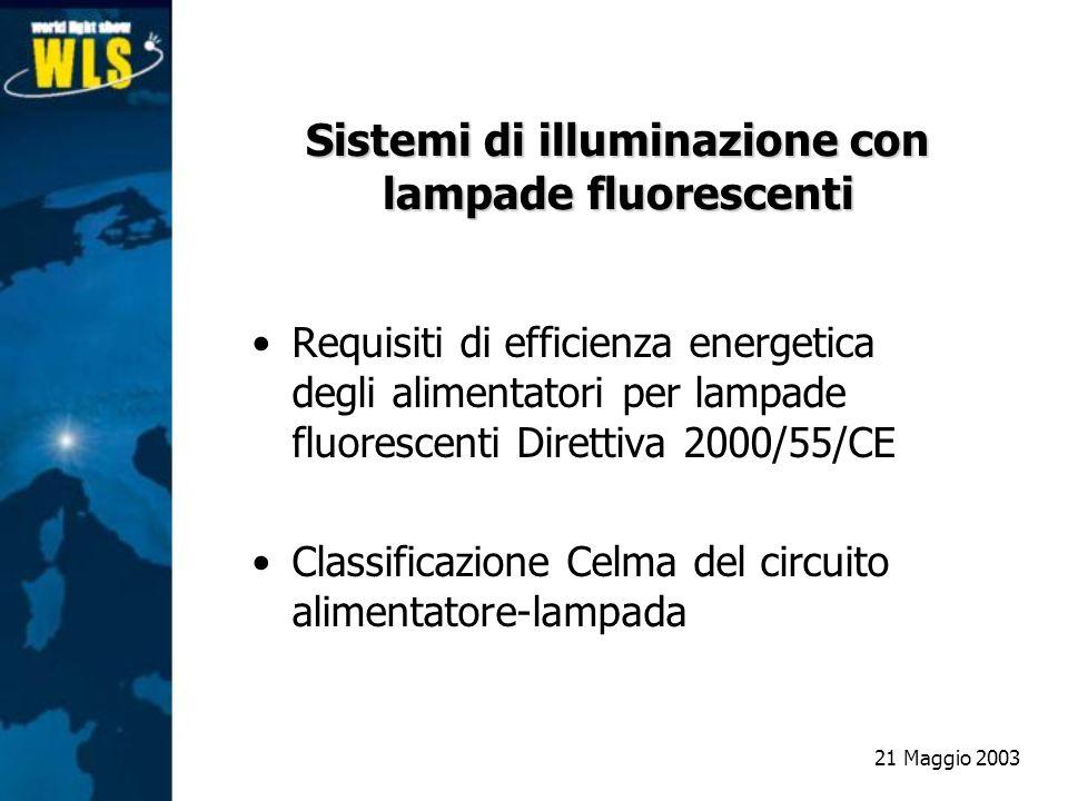 Sistemi di illuminazione con lampade fluorescenti
