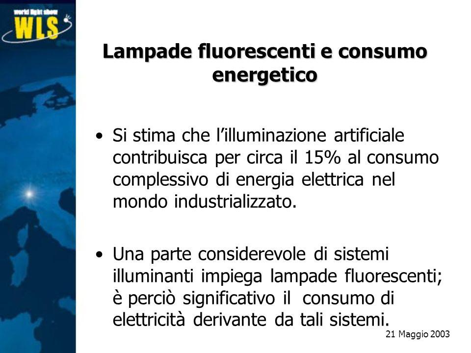 Lampade fluorescenti e consumo energetico
