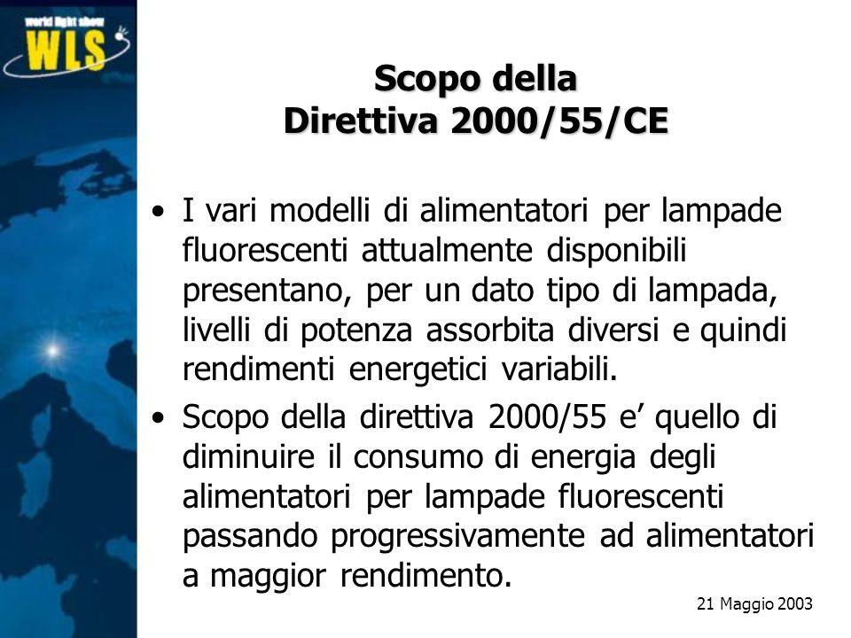 Scopo della Direttiva 2000/55/CE