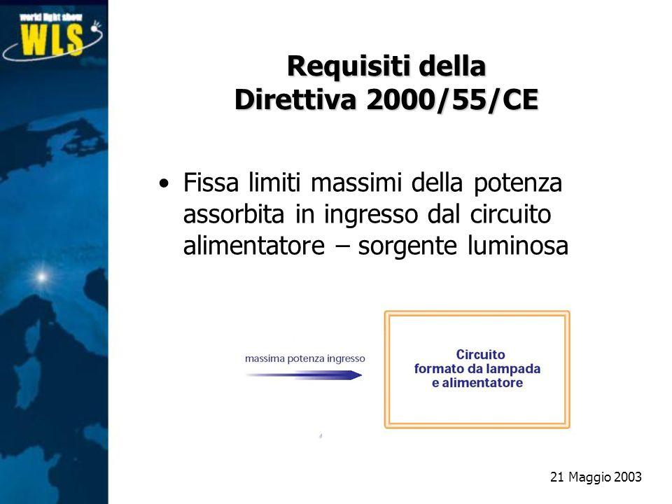 Requisiti della Direttiva 2000/55/CE