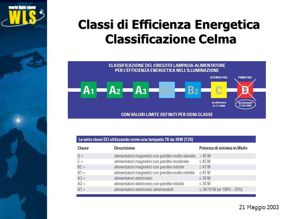 Classi di Efficienza Energetica Classificazione Celma