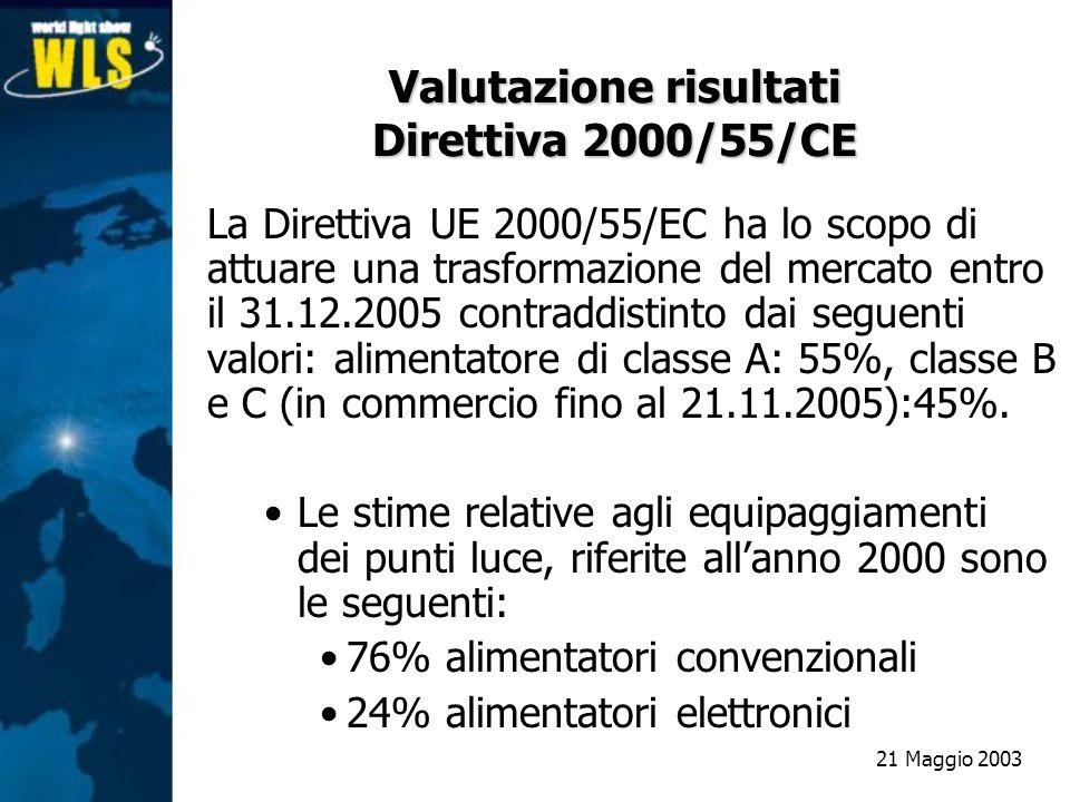 Valutazione risultati Direttiva 2000/55/CE