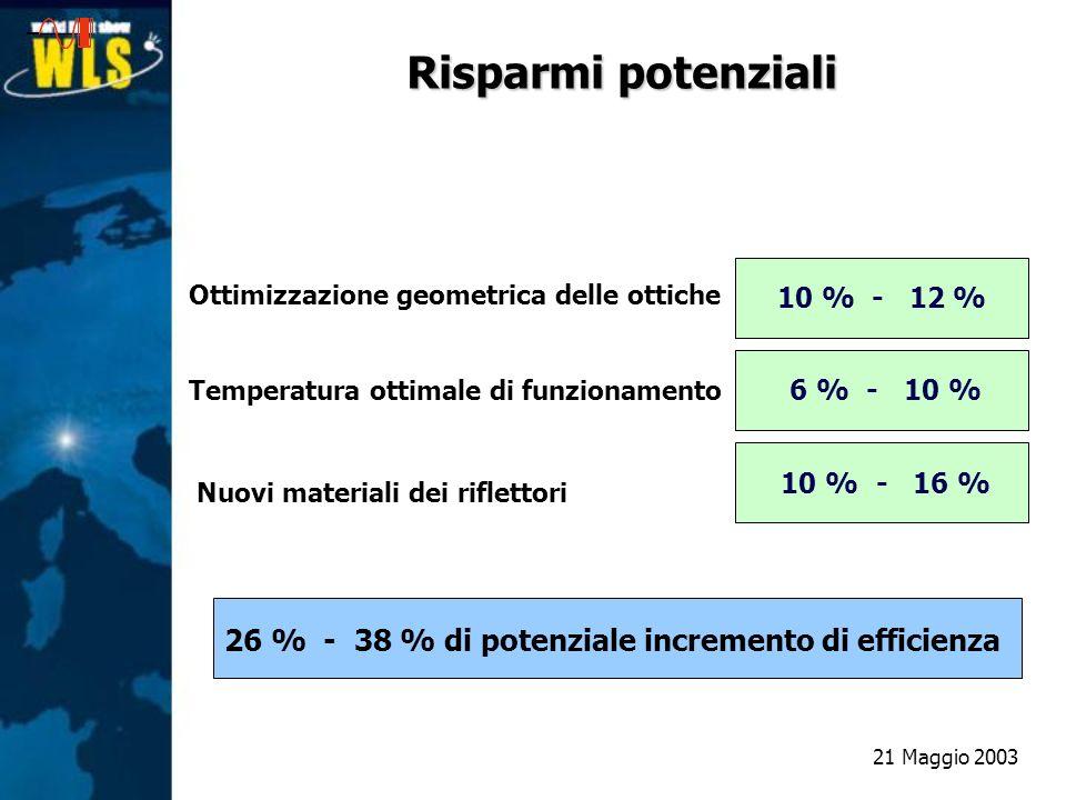 26 % - 38 % di potenziale incremento di efficienza