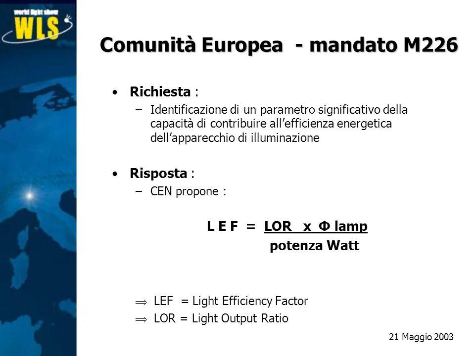 Comunità Europea - mandato M226