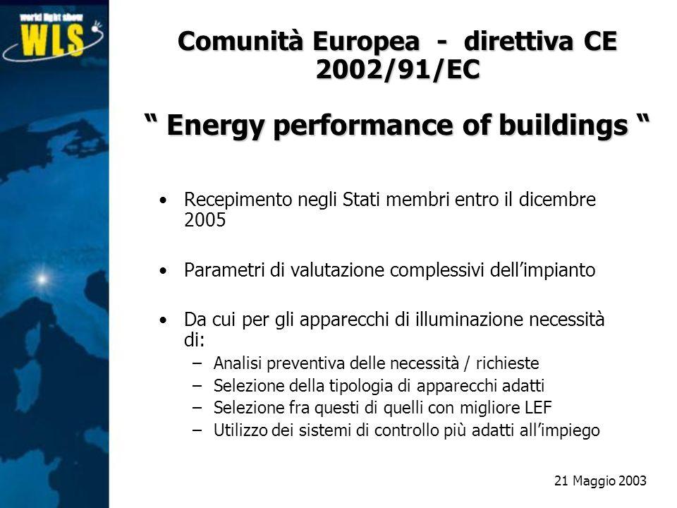 Comunità Europea - direttiva CE 2002/91/EC Energy performance of buildings