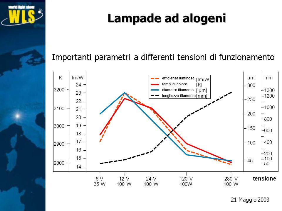 Lampade ad alogeniImportanti parametri a differenti tensioni di funzionamento. 3200. 6 V. 35 W. K. 2800.