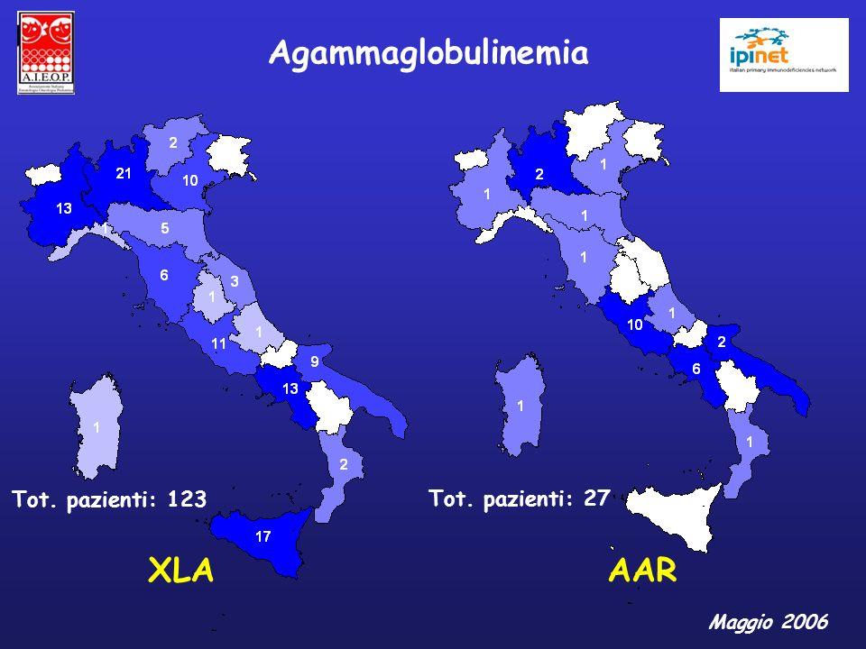 Agammaglobulinemia XLA AAR