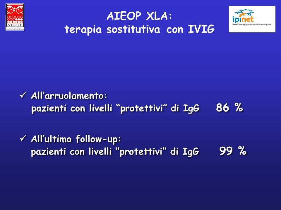 AIEOP XLA: terapia sostitutiva con IVIG