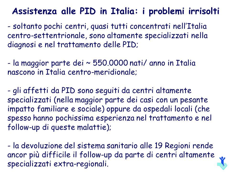 Assistenza alle PID in Italia: i problemi irrisolti
