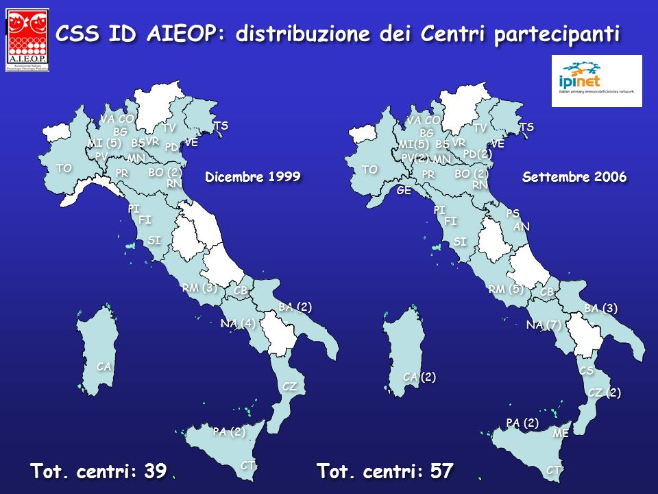 CSS ID AIEOP: distribuzione dei Centri partecipanti
