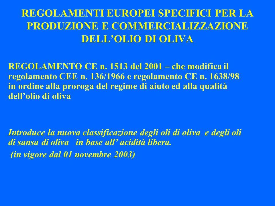REGOLAMENTI EUROPEI SPECIFICI PER LA PRODUZIONE E COMMERCIALIZZAZIONE DELL'OLIO DI OLIVA