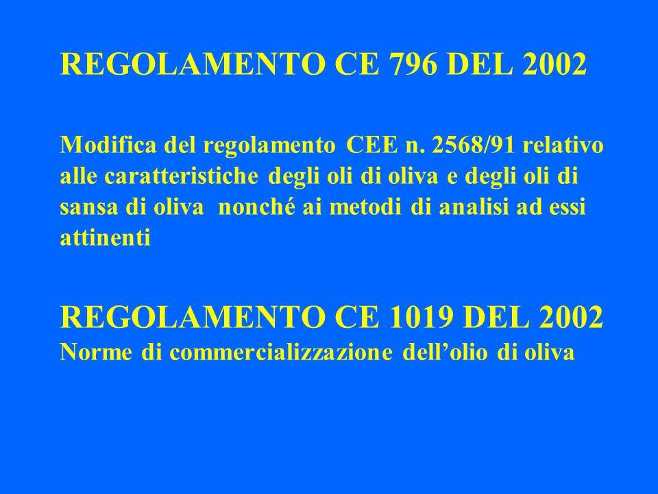 REGOLAMENTO CE 796 DEL 2002