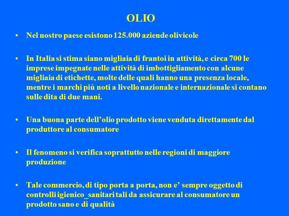 OLIO Nel nostro paese esistono 125.000 aziende olivicole