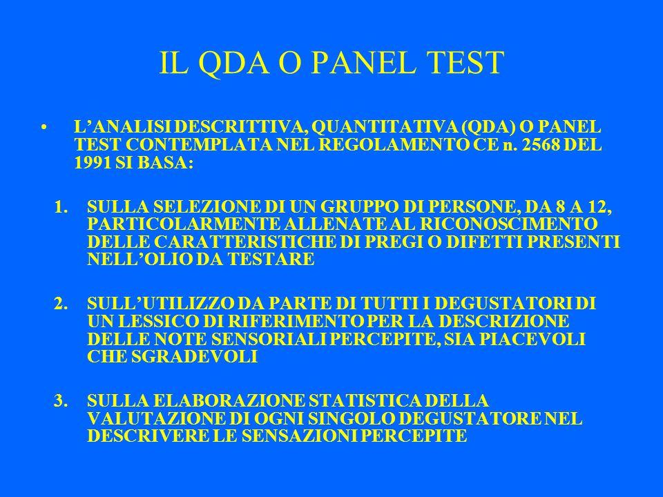 IL QDA O PANEL TEST L'ANALISI DESCRITTIVA, QUANTITATIVA (QDA) O PANEL TEST CONTEMPLATA NEL REGOLAMENTO CE n. 2568 DEL 1991 SI BASA: