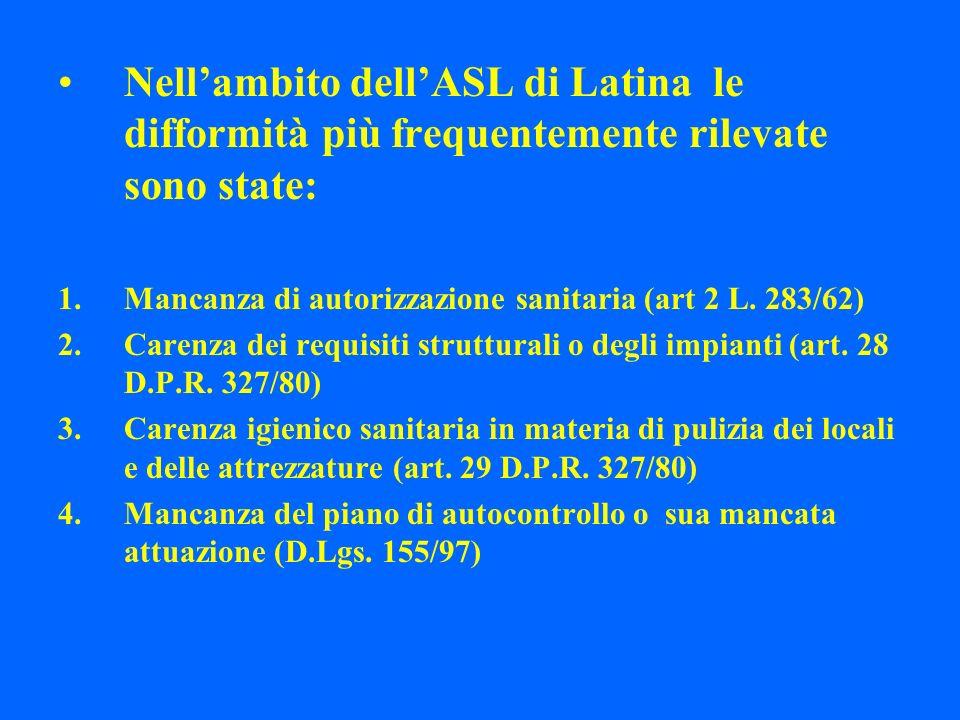 Nell'ambito dell'ASL di Latina le difformità più frequentemente rilevate sono state: