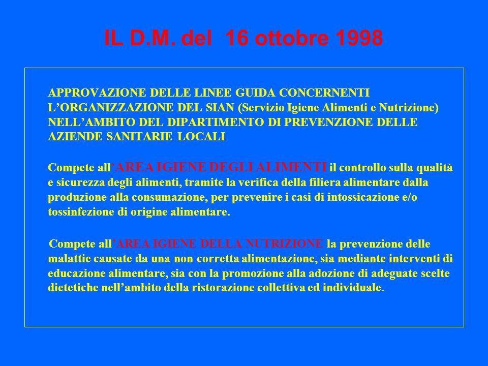 IL D.M. del 16 ottobre 1998