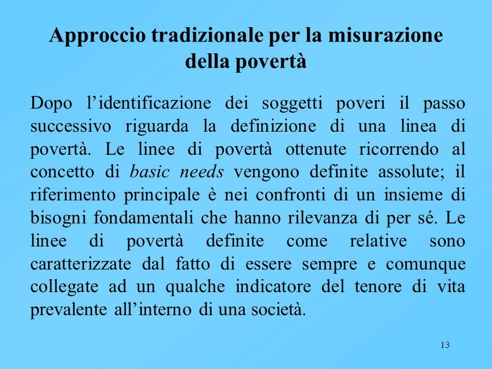 Approccio tradizionale per la misurazione della povertà