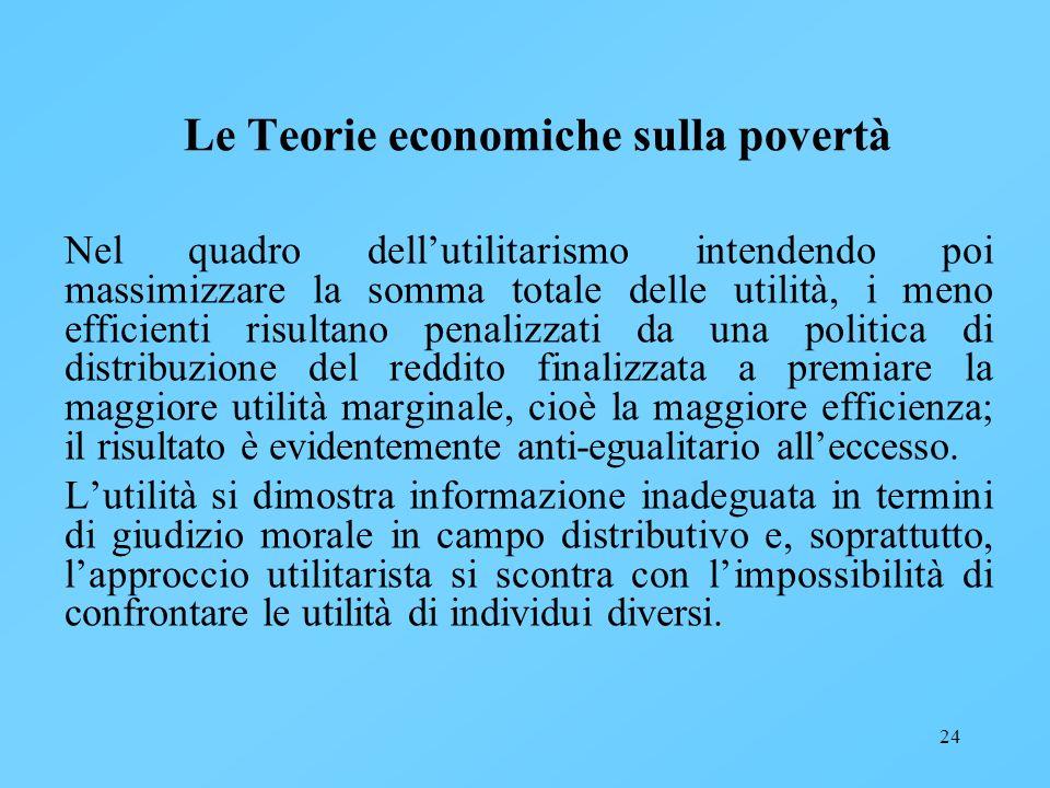 Le Teorie economiche sulla povertà