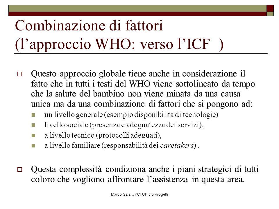Combinazione di fattori (l'approccio WHO: verso l'ICF )
