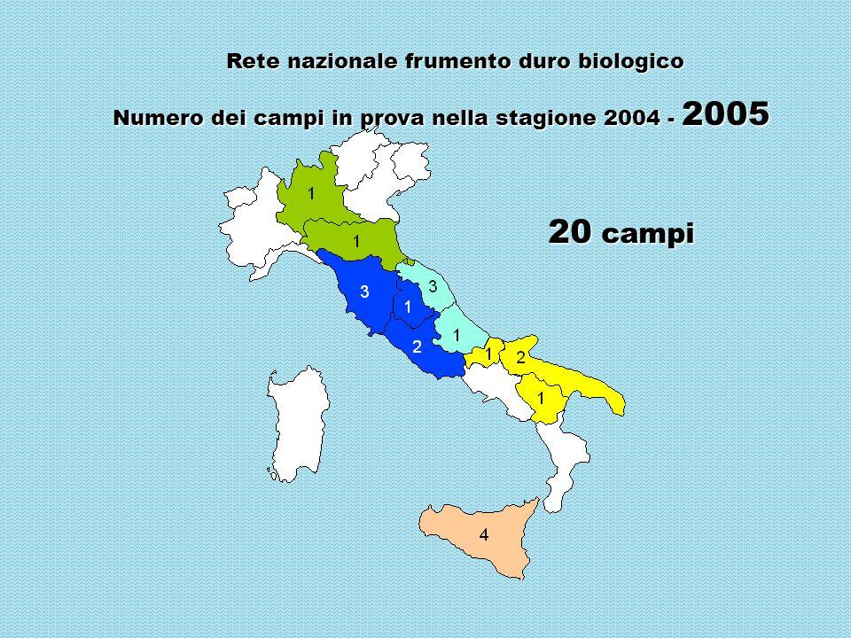 Rete nazionale frumento duro biologico