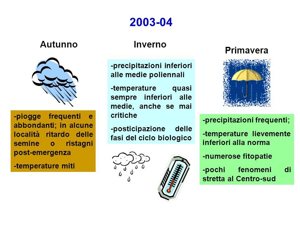 2003-04 Autunno Inverno Primavera