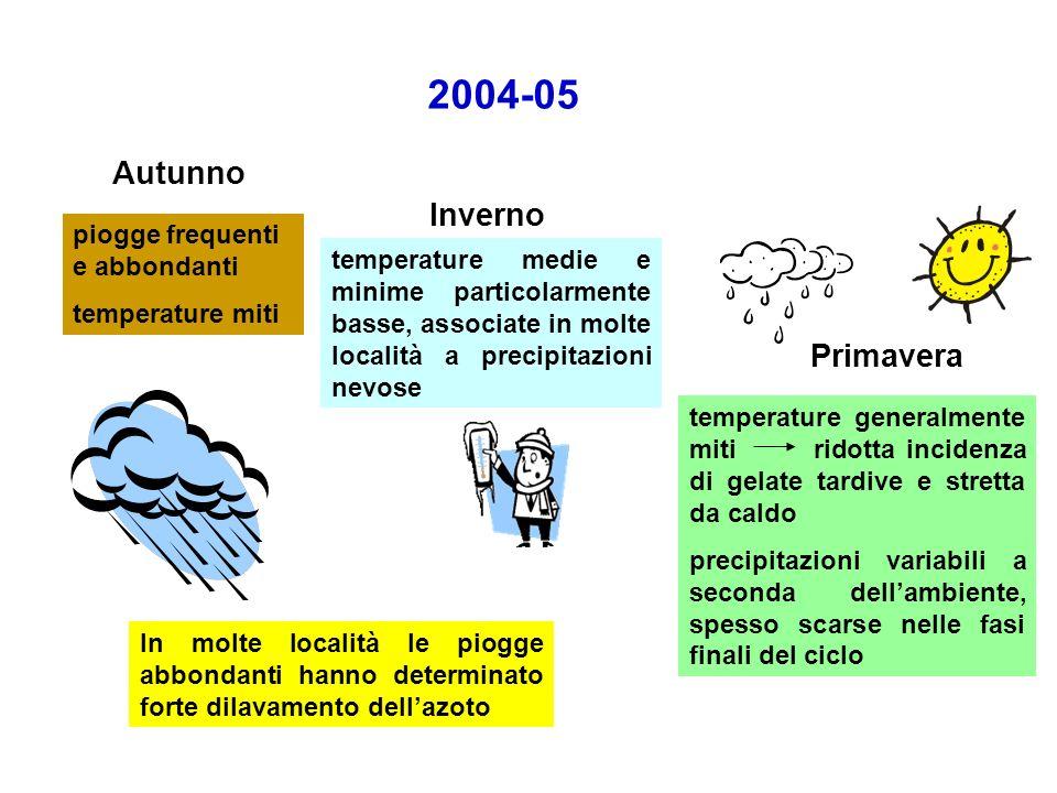 2004-05 Autunno Inverno Primavera piogge frequenti e abbondanti