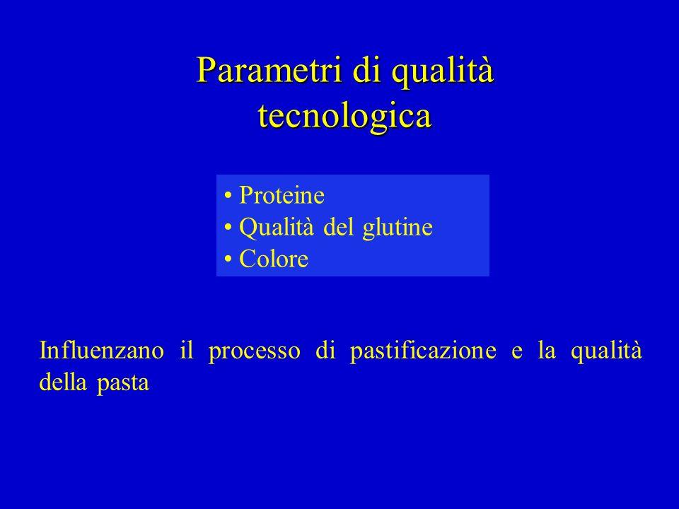 Parametri di qualità tecnologica