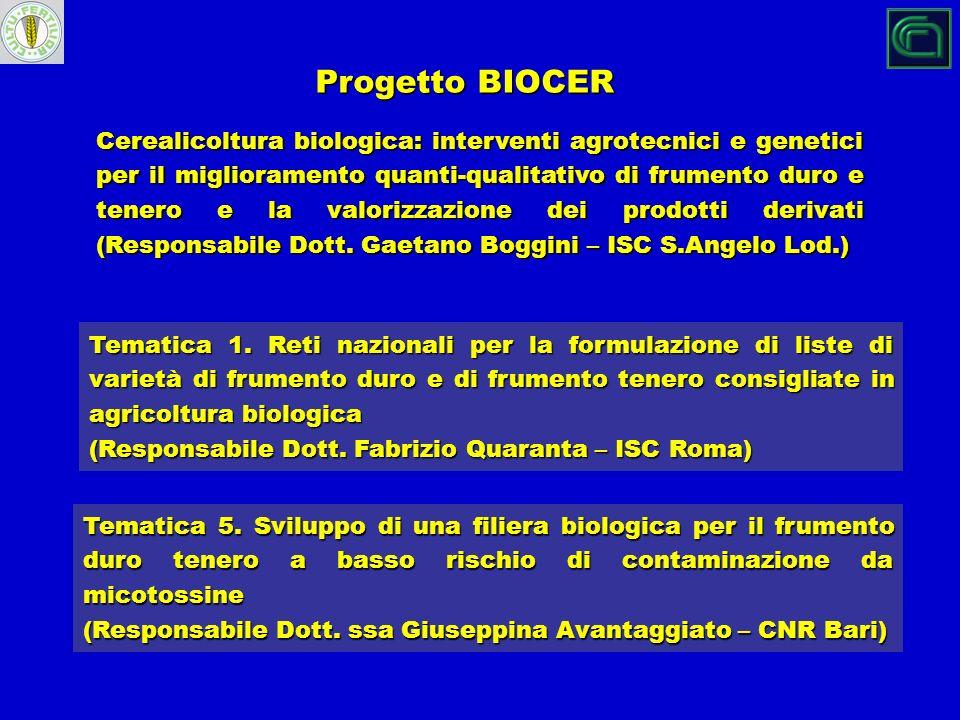 Progetto BIOCER