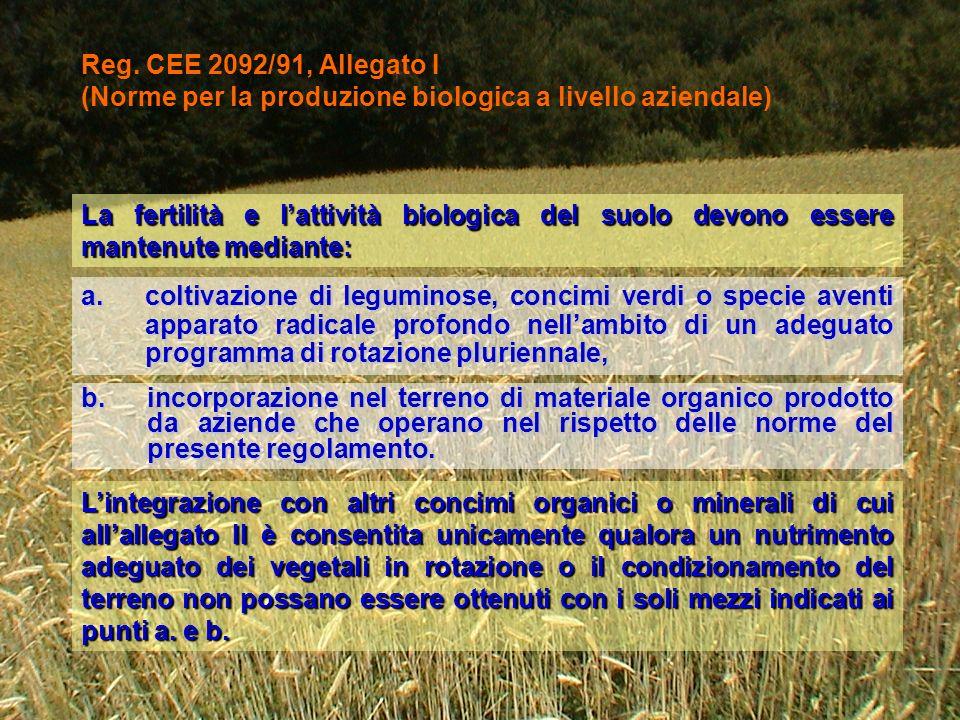 Reg. CEE 2092/91, Allegato I (Norme per la produzione biologica a livello aziendale)