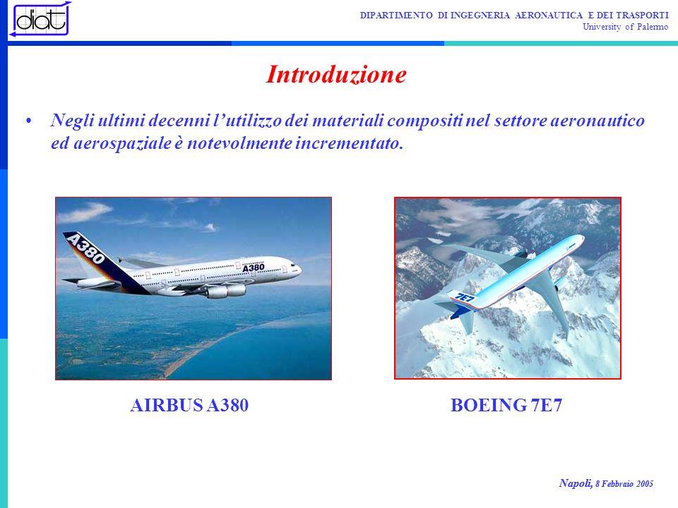 Introduzione Negli ultimi decenni l'utilizzo dei materiali compositi nel settore aeronautico ed aerospaziale è notevolmente incrementato.