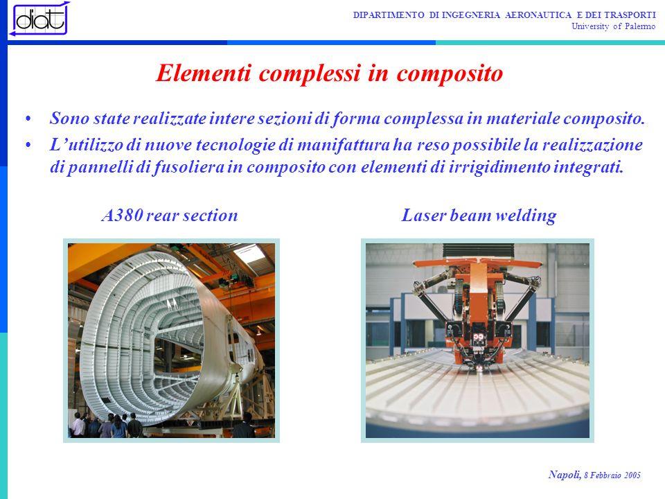 Elementi complessi in composito