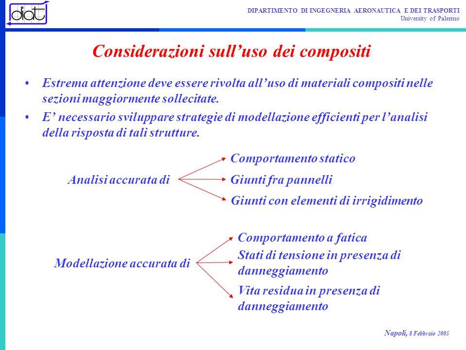 Considerazioni sull'uso dei compositi