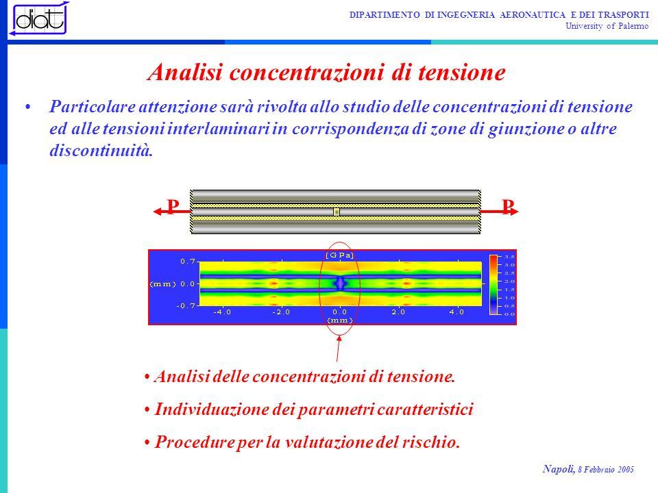 Analisi concentrazioni di tensione