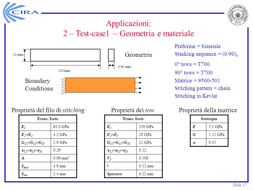 2 – Test-case1 – Geometria e materiale