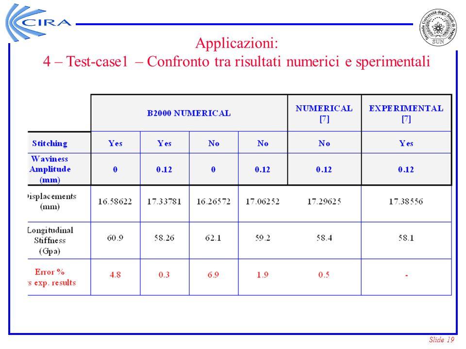 4 – Test-case1 – Confronto tra risultati numerici e sperimentali