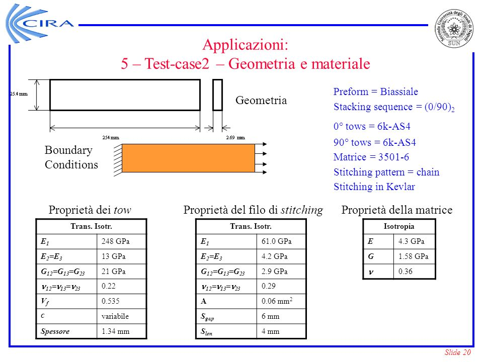 5 – Test-case2 – Geometria e materiale