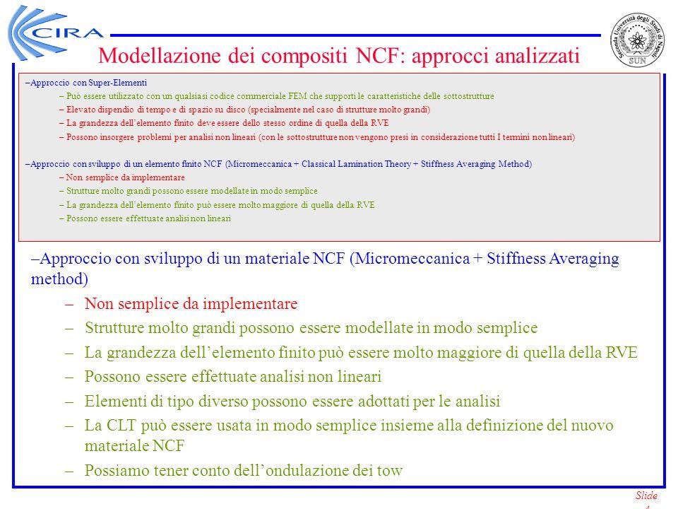 Modellazione dei compositi NCF: approcci analizzati