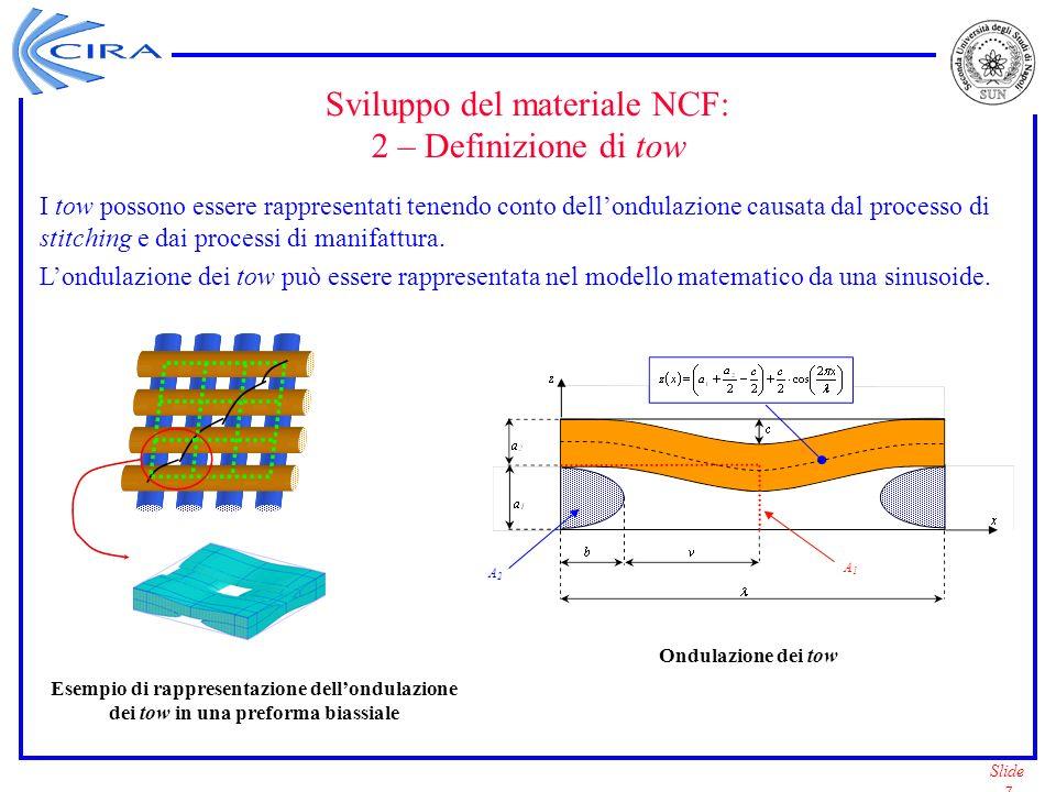 Sviluppo del materiale NCF: 2 – Definizione di tow