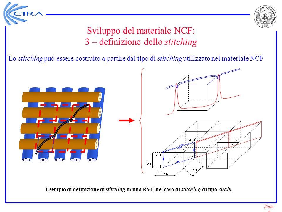Sviluppo del materiale NCF: 3 – definizione dello stitching