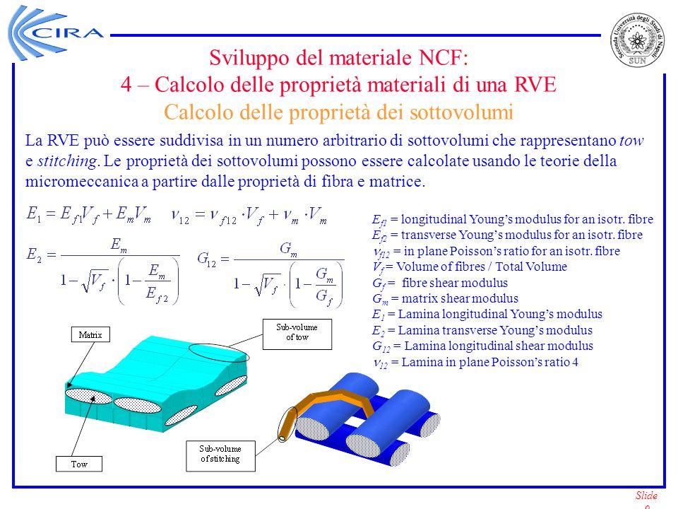 Sviluppo del materiale NCF: