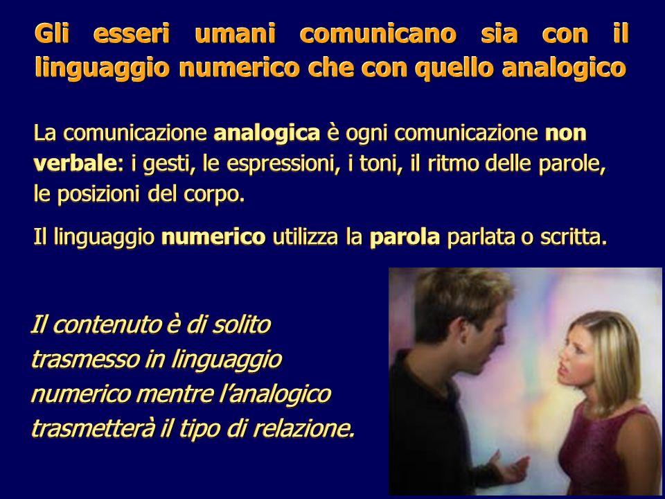 Gli esseri umani comunicano sia con il linguaggio numerico che con quello analogico