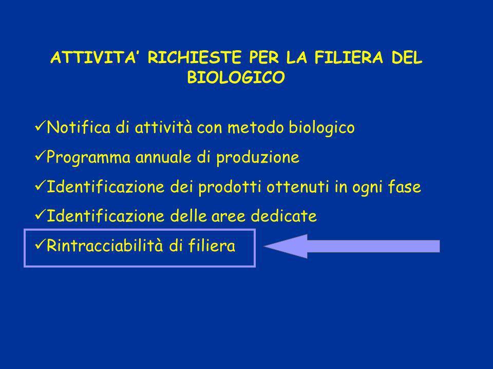ATTIVITA' RICHIESTE PER LA FILIERA DEL BIOLOGICO