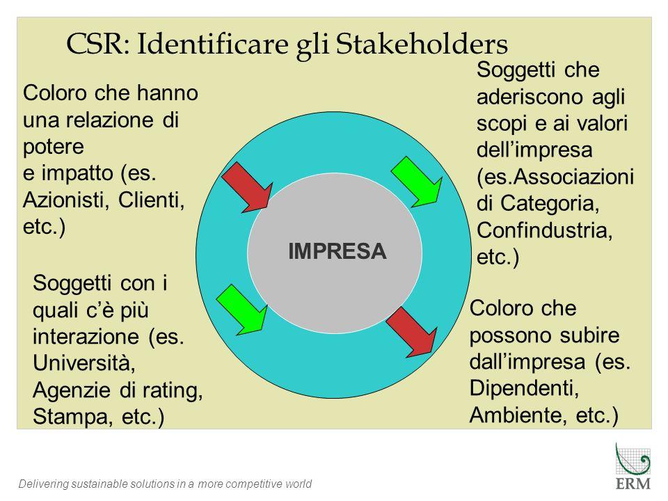 CSR: Identificare gli Stakeholders