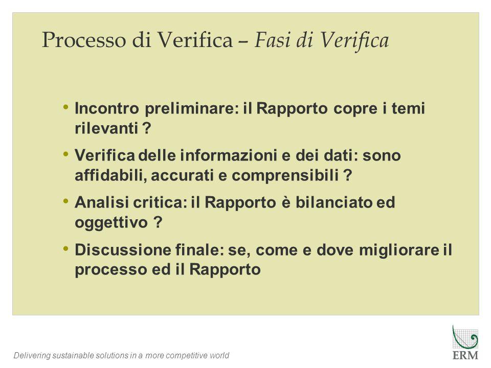 Processo di Verifica – Fasi di Verifica