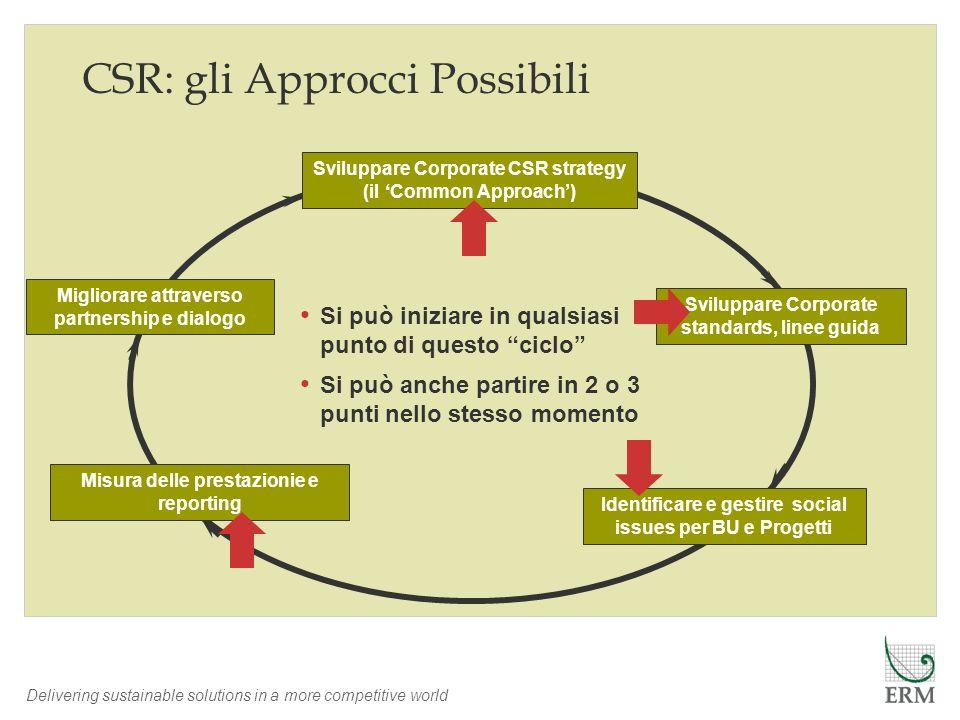 CSR: gli Approcci Possibili