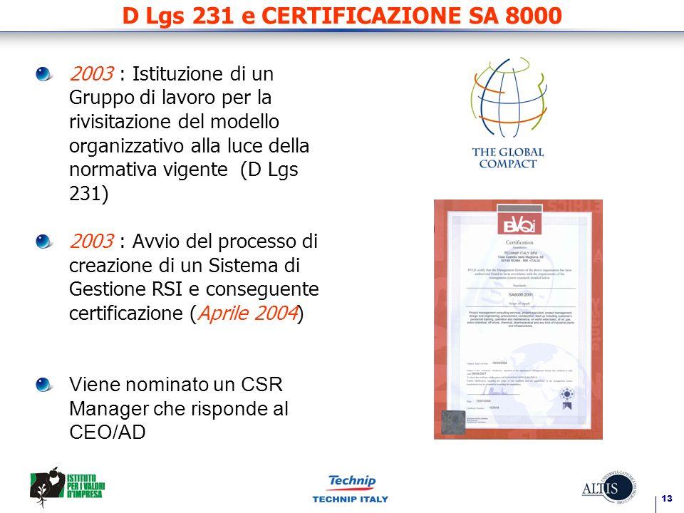 D Lgs 231 e CERTIFICAZIONE SA 8000