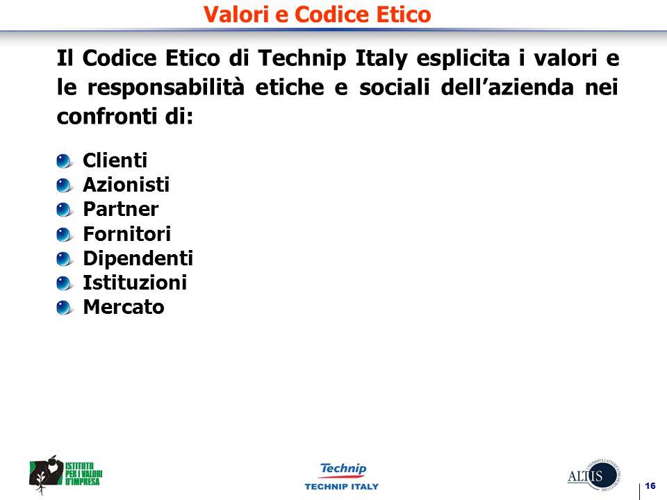 Valori e Codice Etico Il Codice Etico di Technip Italy esplicita i valori e le responsabilità etiche e sociali dell'azienda nei confronti di: